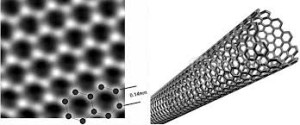Nanotechnology67