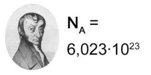 avogadro's number, chemistry