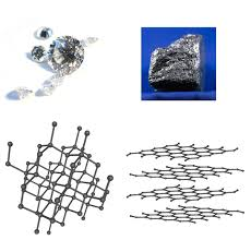 carbon, diamond,graphite,fullerite
