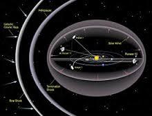 heliosphere, atmosphere,sun