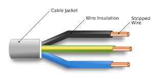 What are electrical wires made of?