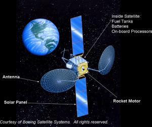 satellite_parts