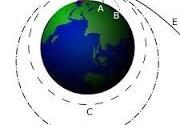 Escape velocity and satellites345