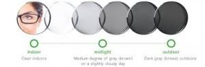 photochomatic glass, photochromic glass,ultraviolet rays, light, sun, adjust