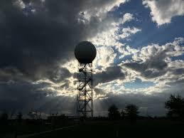 Doppler radar, Weather radar, WSR, Doppler effect